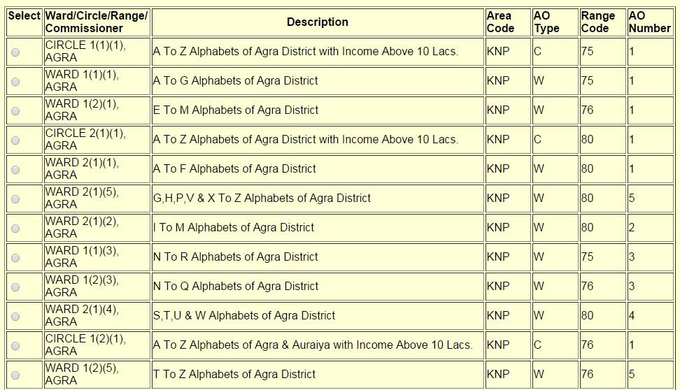 Agra AO Code