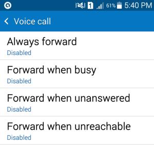 Voice Call Forwarding