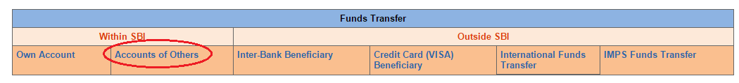 Transfer Money Within SBI