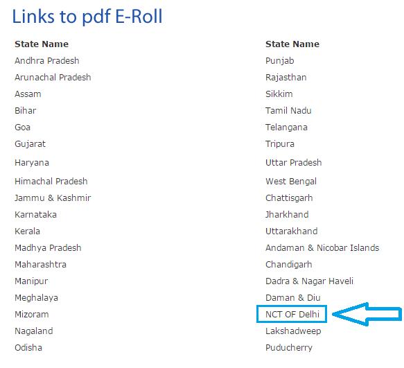 Download Voter ID List in Delhi