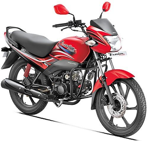 Top 5 Bikes in India under Rs 50,000