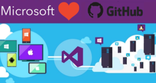 Microsoft in talks to acquire Software development platform GitHub
