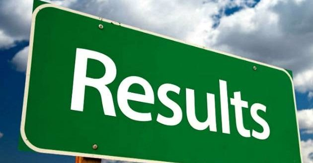PRIDE 2018 results announced by Periyar University